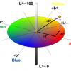PCE-CSM 1 Colorimeter