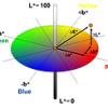 PCE-CSM 2 Colorimeter